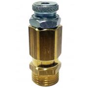 Предохранительные клапаны Camozzi. Серия VS